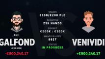 Galfond Challenge: ფილ გალფონდმა წაგებული €900.000 ევრო დაიბრუნა